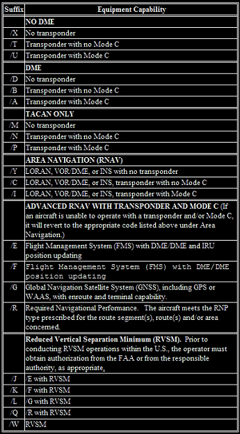 4 - Equipment Suffix List.PNG